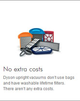 Lifetime washable filters - No Extra Costs