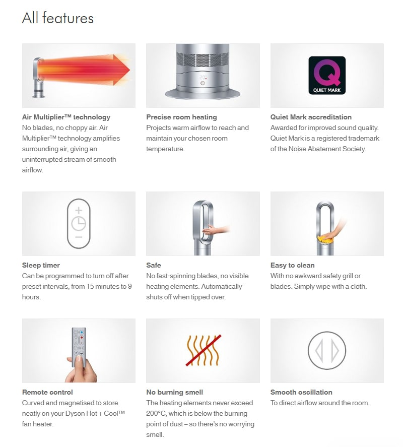 Dyson AM09 All Features