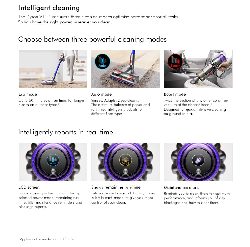 Dyson v11 absolute extra intelligent cleaning