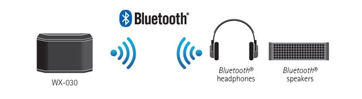 Yamaha Bluetooth output for convenient music streaming
