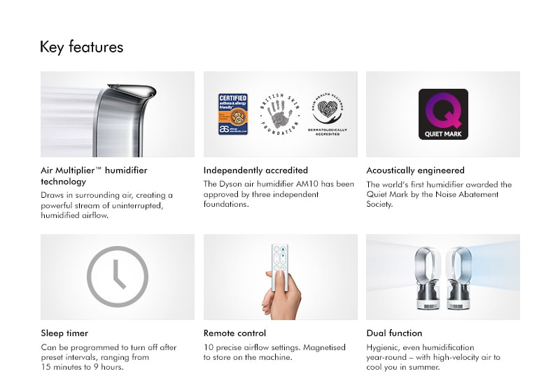 Dyson AM10 Key Features