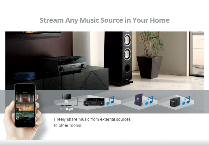 Yamaha MusicCast - Stream any music source in your home