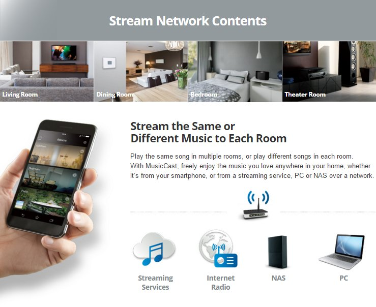 Stream the Same or Different Music to Each Room Play the same song in multiple rooms, or play different songs in each room. With MusicCast, freely enjoy the music you love anywhere in your home, whether it's from your smartphone, or from a streaming service, PC or NAS over a network.
